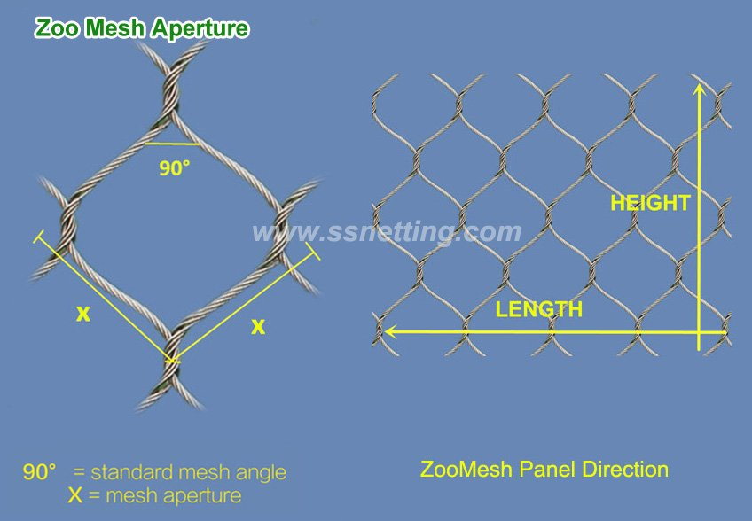 We produce and offer dedicated zoo mesh have many advantages